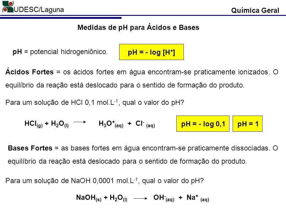 Medidas de pH para Ácidos e Bases