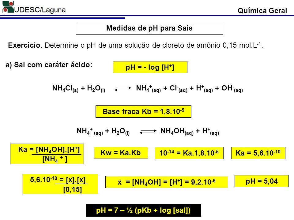 Química Geral Medidas de pH para Sais. Exercício. Determine o pH de uma solução de cloreto de amônio 0,15 mol.L-1.