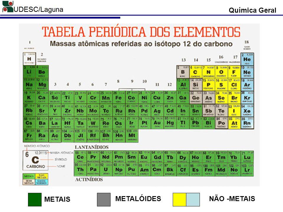 Química Geral METAIS METALÓIDES NÃO -METAIS