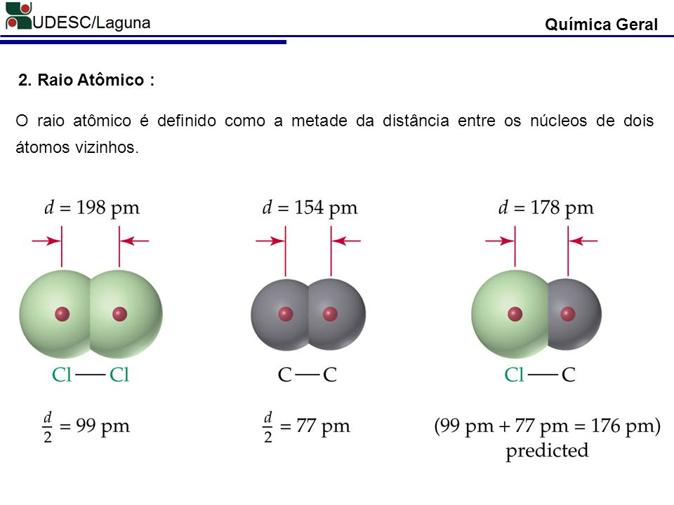 Química Geral 2.