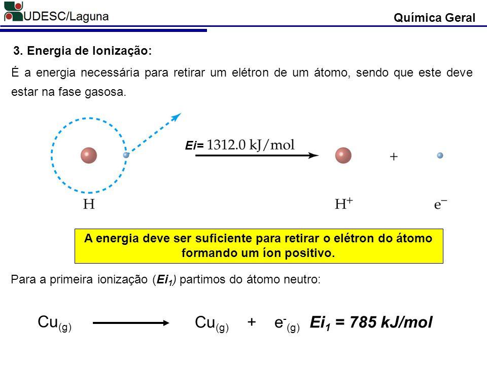 Cu(g) + e-(g) Ei1 = 785 kJ/mol