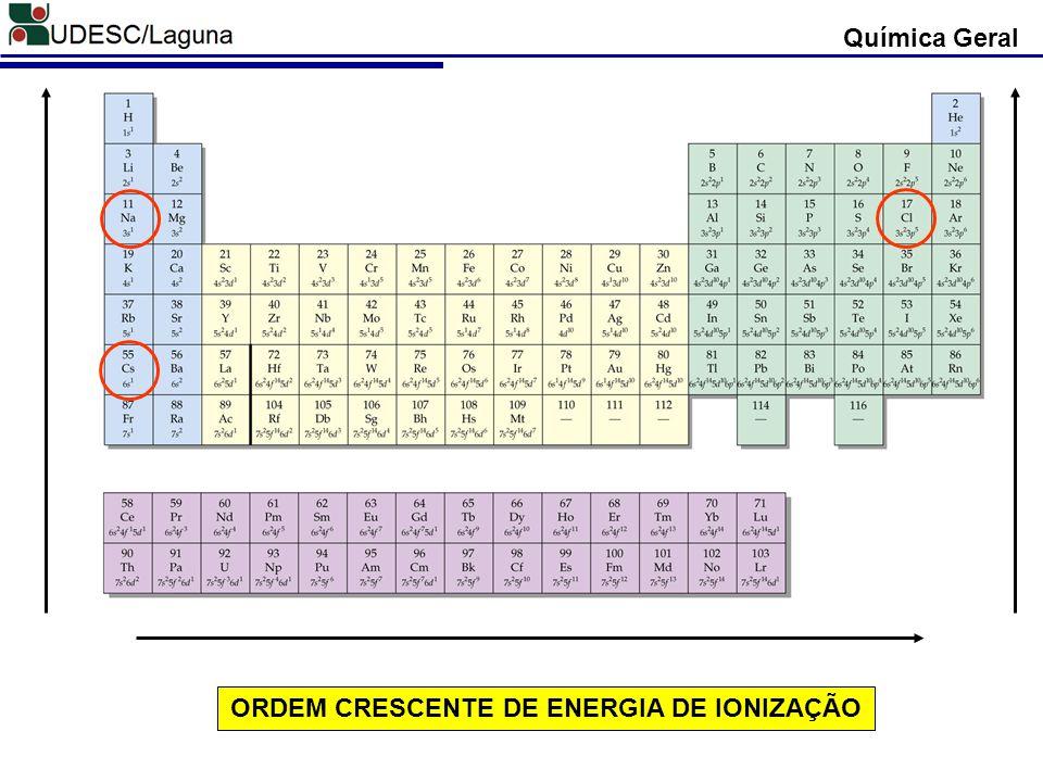 ORDEM CRESCENTE DE ENERGIA DE IONIZAÇÃO