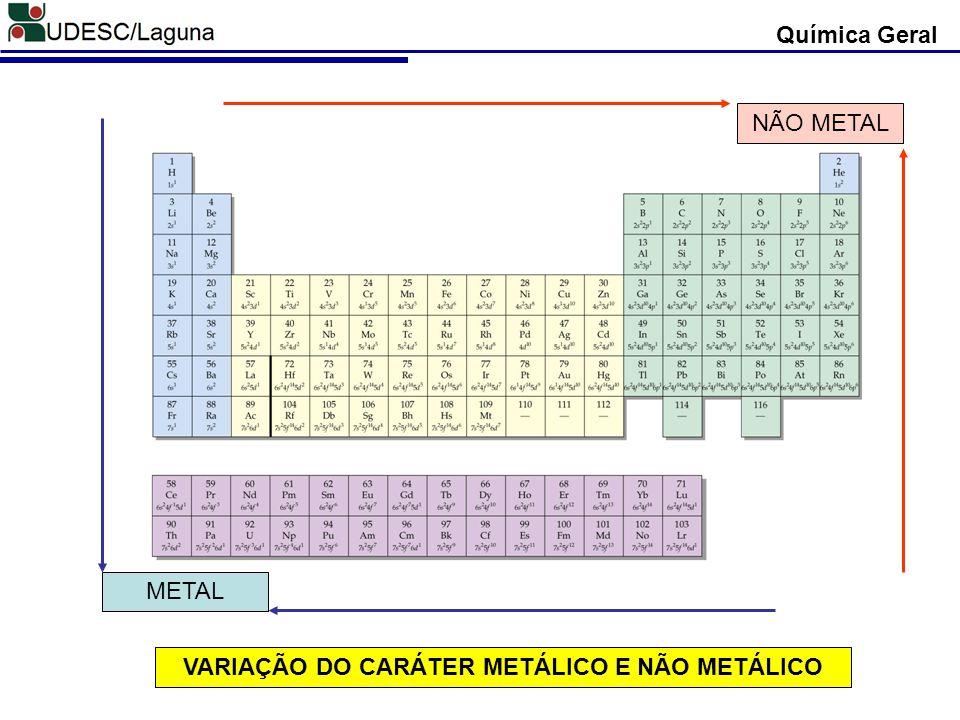 VARIAÇÃO DO CARÁTER METÁLICO E NÃO METÁLICO