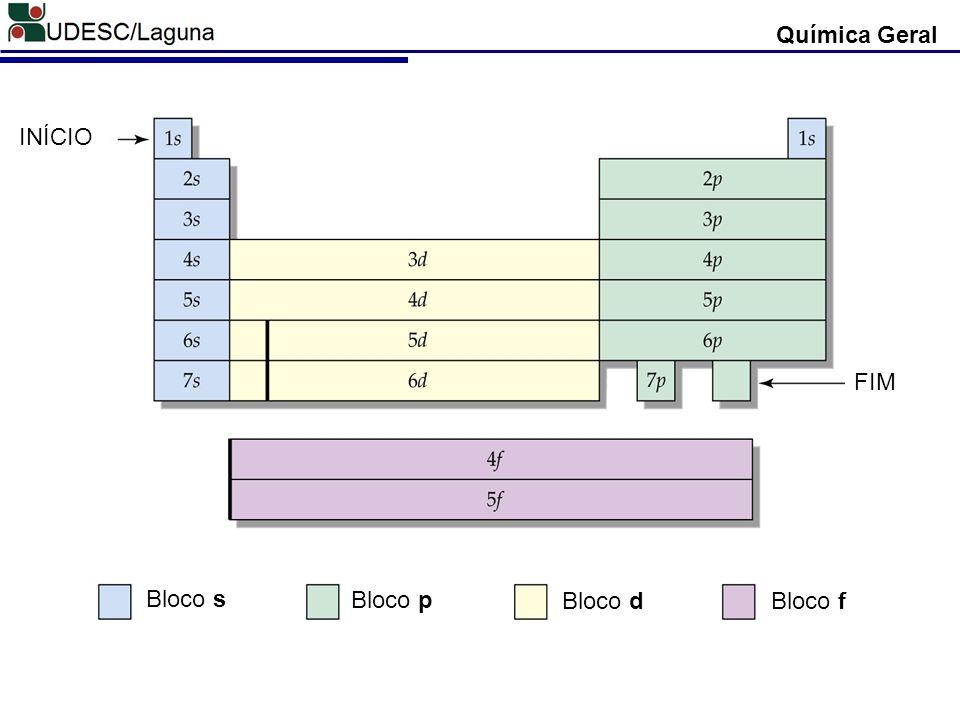 Química Geral INÍCIO FIM Bloco s Bloco p Bloco d Bloco f