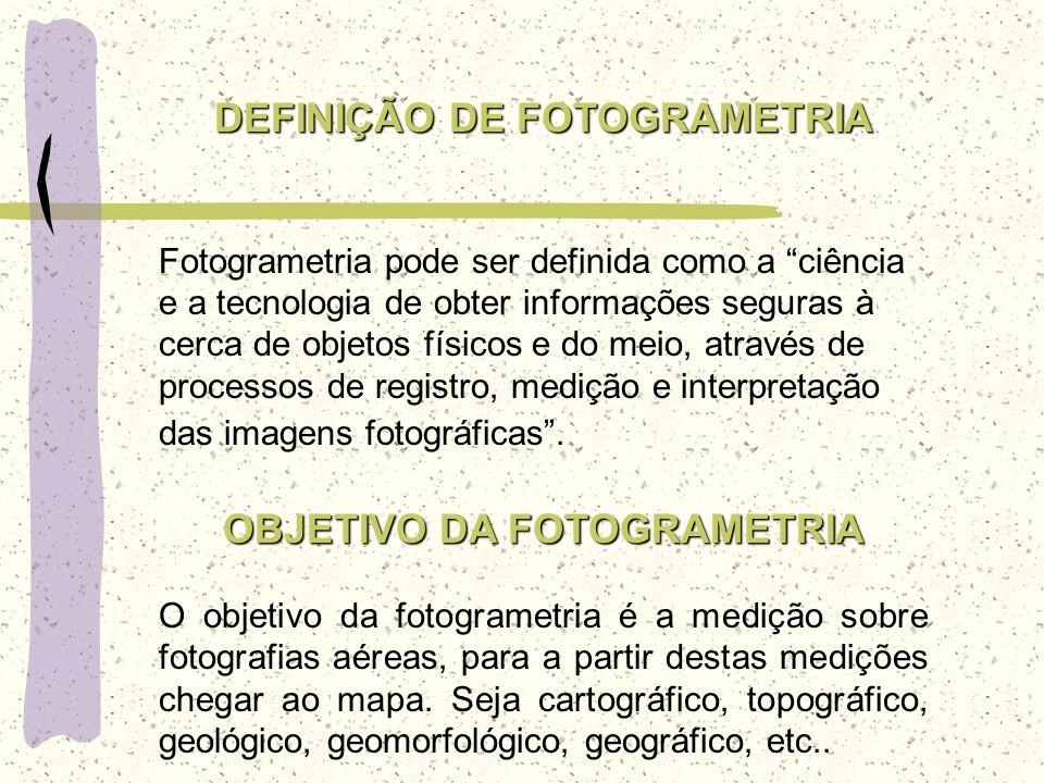 DEFINIÇÃO DE FOTOGRAMETRIA OBJETIVO DA FOTOGRAMETRIA