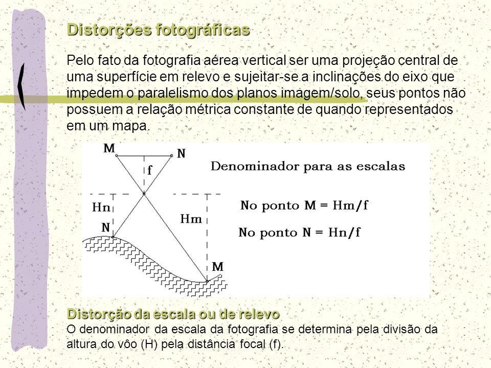 Distorções fotográficas