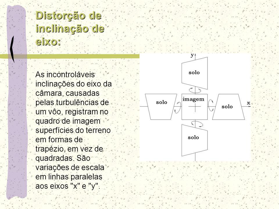 Distorção de inclinação de eixo: