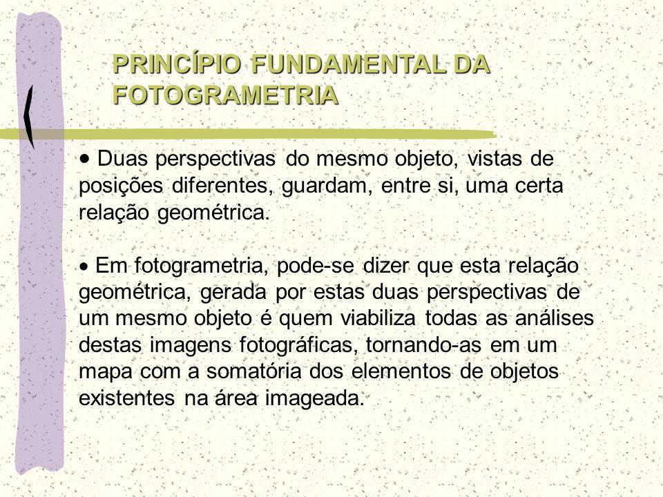 PRINCÍPIO FUNDAMENTAL DA FOTOGRAMETRIA