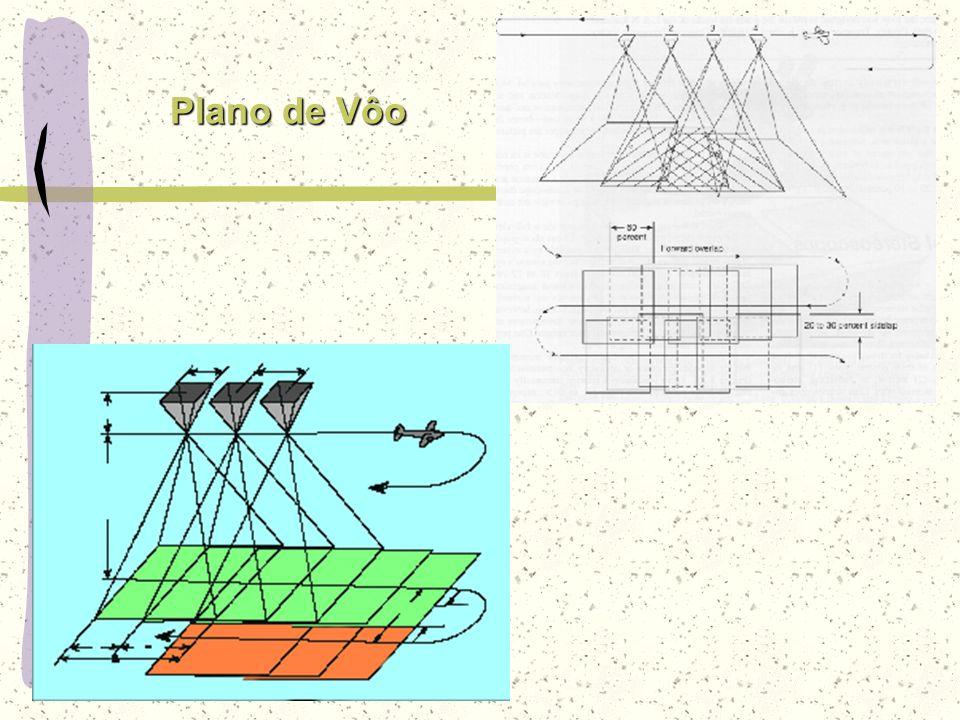 Plano de Vôo