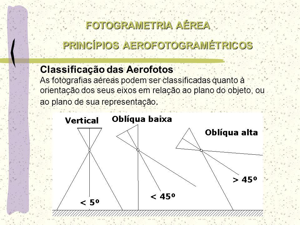 PRINCÍPIOS AEROFOTOGRAMÉTRICOS Classificação das Aerofotos