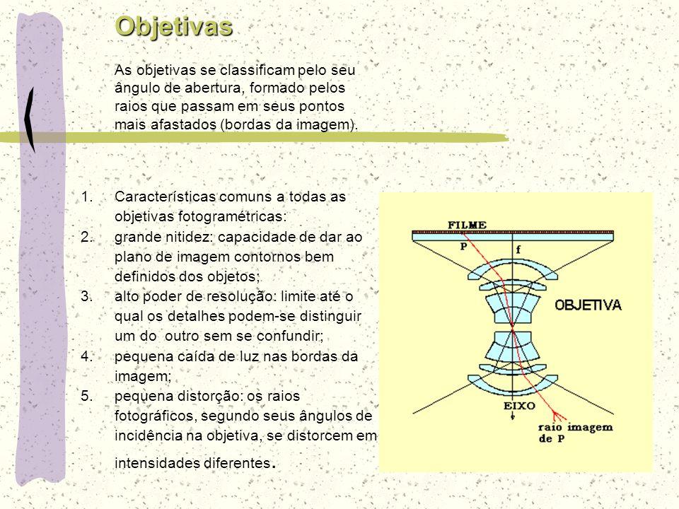 Objetivas As objetivas se classificam pelo seu ângulo de abertura, formado pelos raios que passam em seus pontos mais afastados (bordas da imagem).