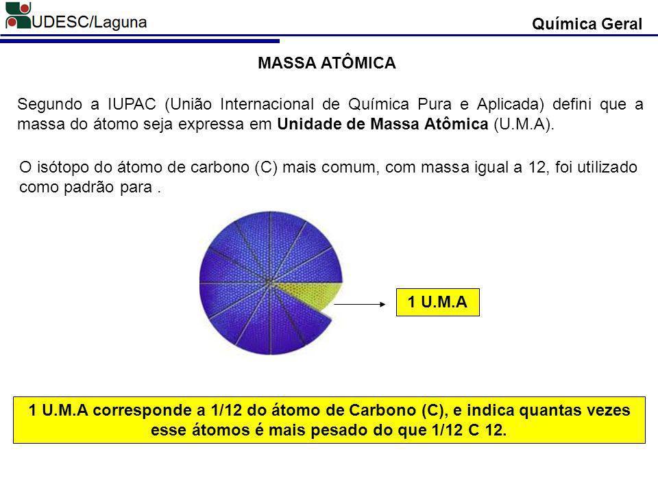 Química Geral MASSA ATÔMICA.