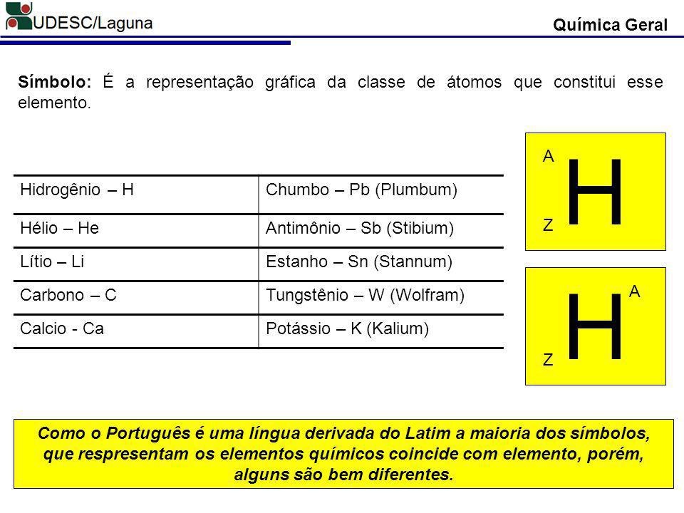 Química Geral Símbolo: É a representação gráfica da classe de átomos que constitui esse elemento. H.