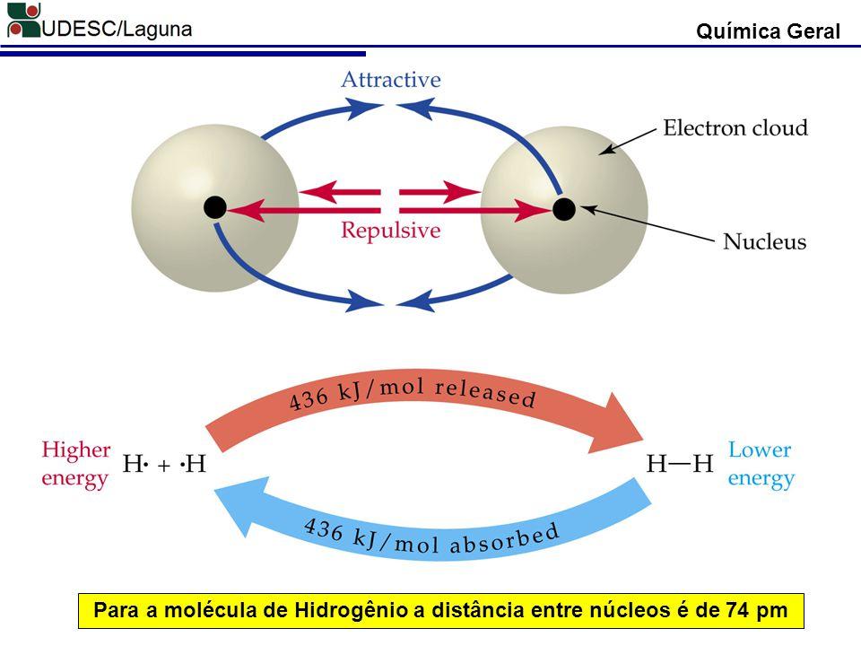 Para a molécula de Hidrogênio a distância entre núcleos é de 74 pm