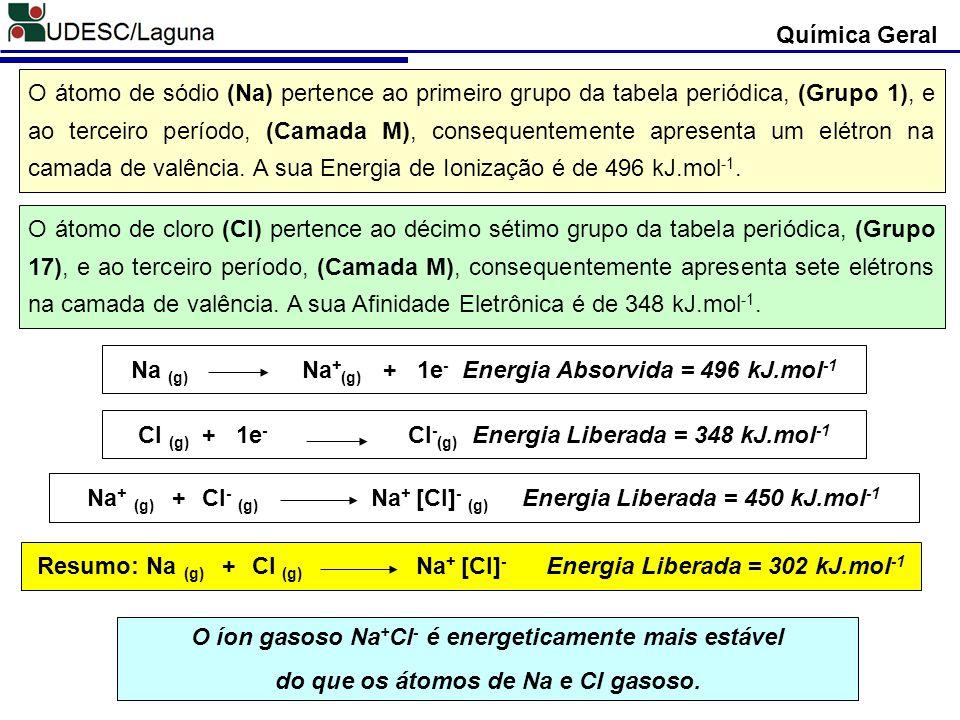 Na (g) Na+(g) + 1e- Energia Absorvida = 496 kJ.mol-1