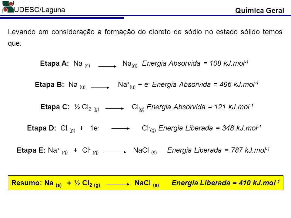 Resumo: Na (s) + ½ Cl2 (g) NaCl (s) Energia Liberada = 410 kJ.mol-1
