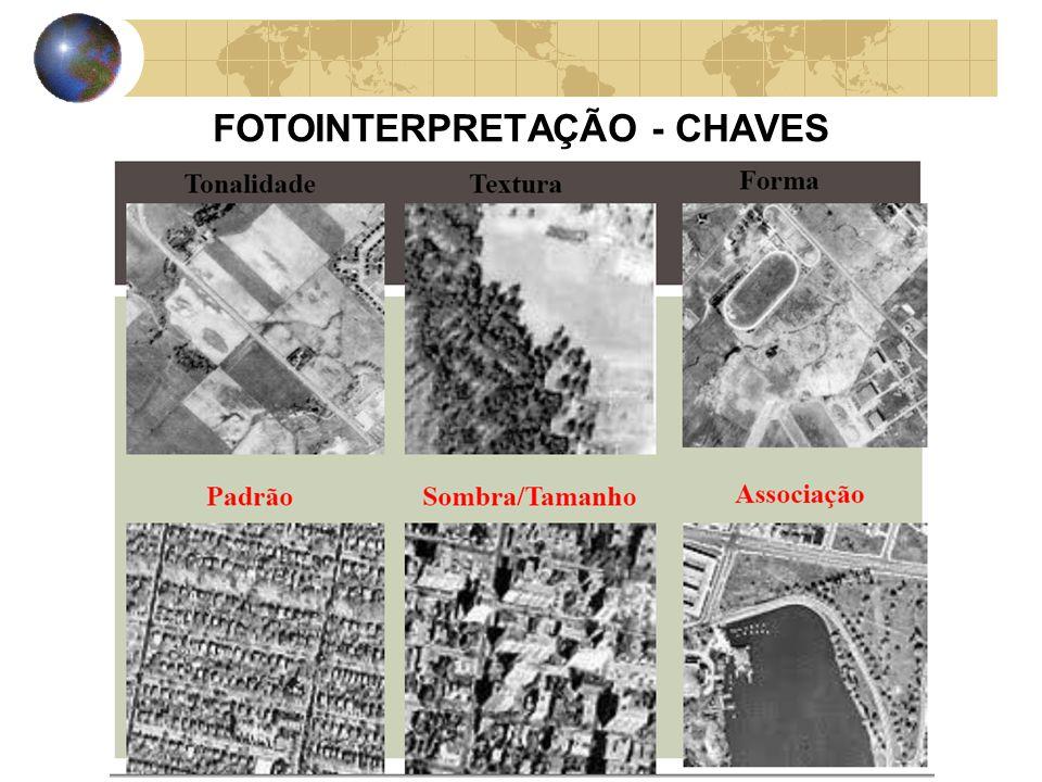 FOTOINTERPRETAÇÃO - CHAVES