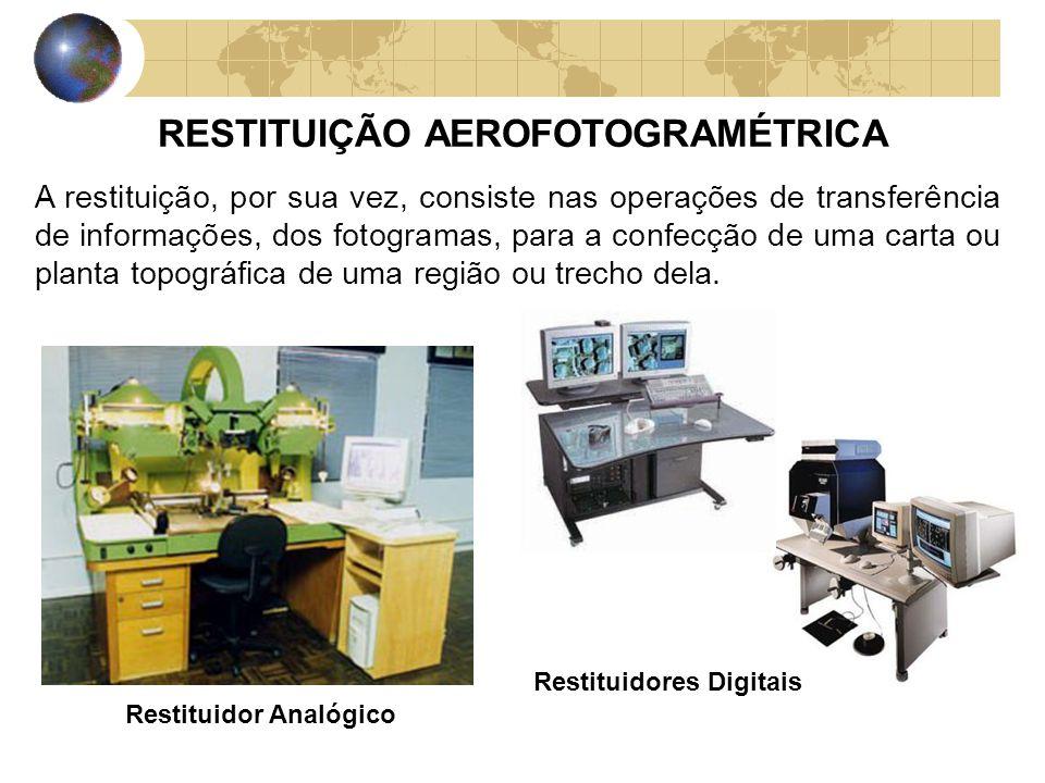 RESTITUIÇÃO AEROFOTOGRAMÉTRICA