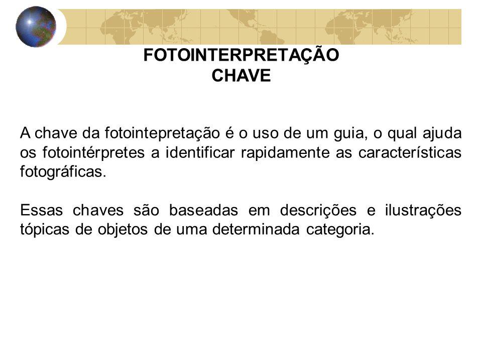 FOTOINTERPRETAÇÃO CHAVE