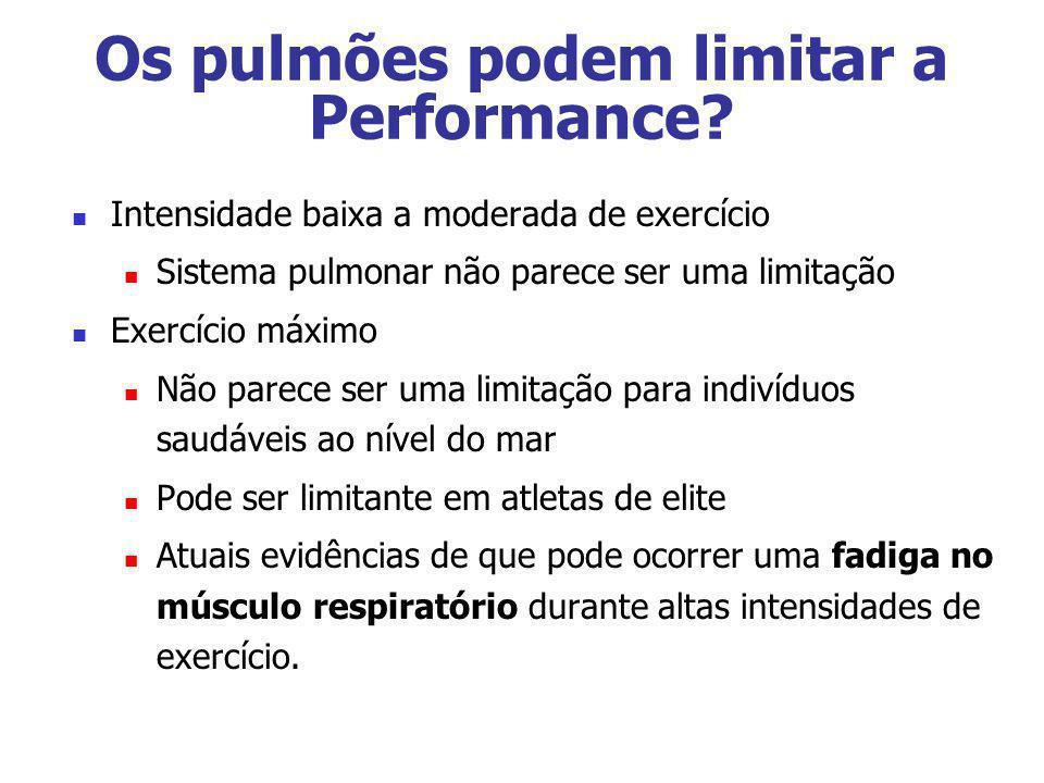 Os pulmões podem limitar a Performance