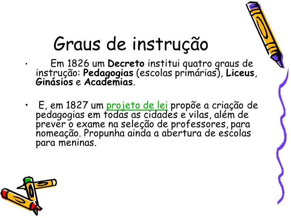 Graus de instrução Em 1826 um Decreto institui quatro graus de instrução: Pedagogias (escolas primárias), Liceus, Ginásios e Academias.