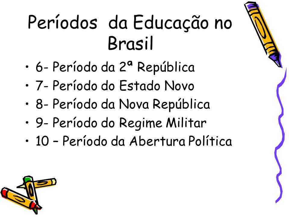 Períodos da Educação no Brasil