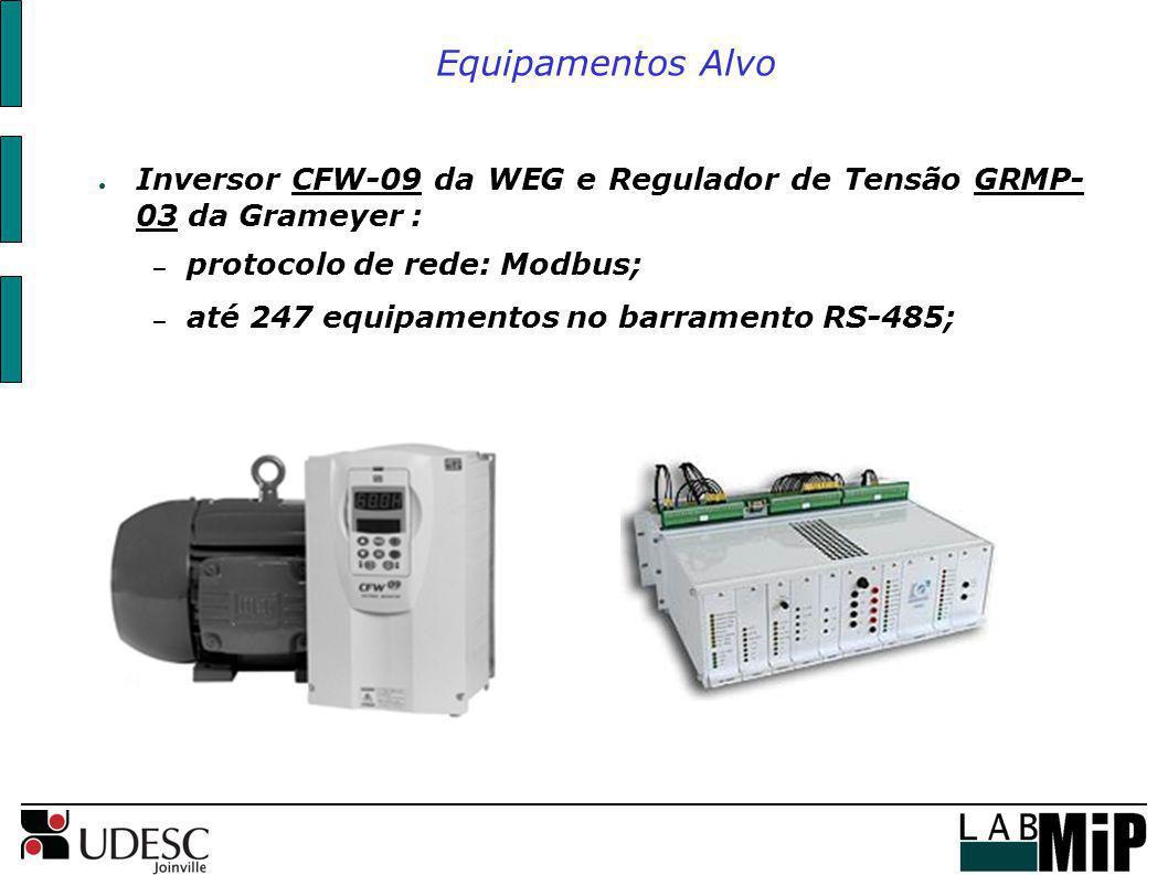 Equipamentos Alvo Inversor CFW-09 da WEG e Regulador de Tensão GRMP-03 da Grameyer : protocolo de rede: Modbus;
