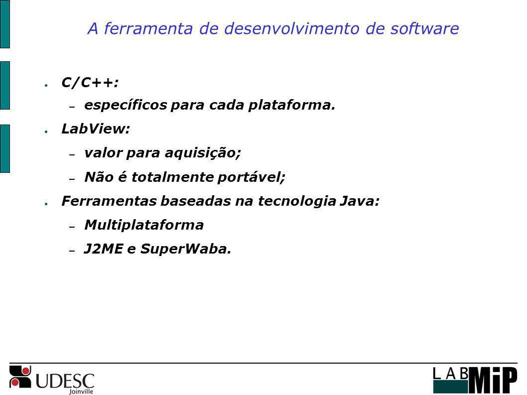 A ferramenta de desenvolvimento de software