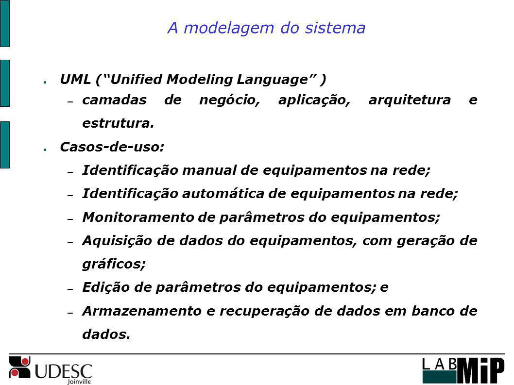 A modelagem do sistema UML ( Unified Modeling Language )