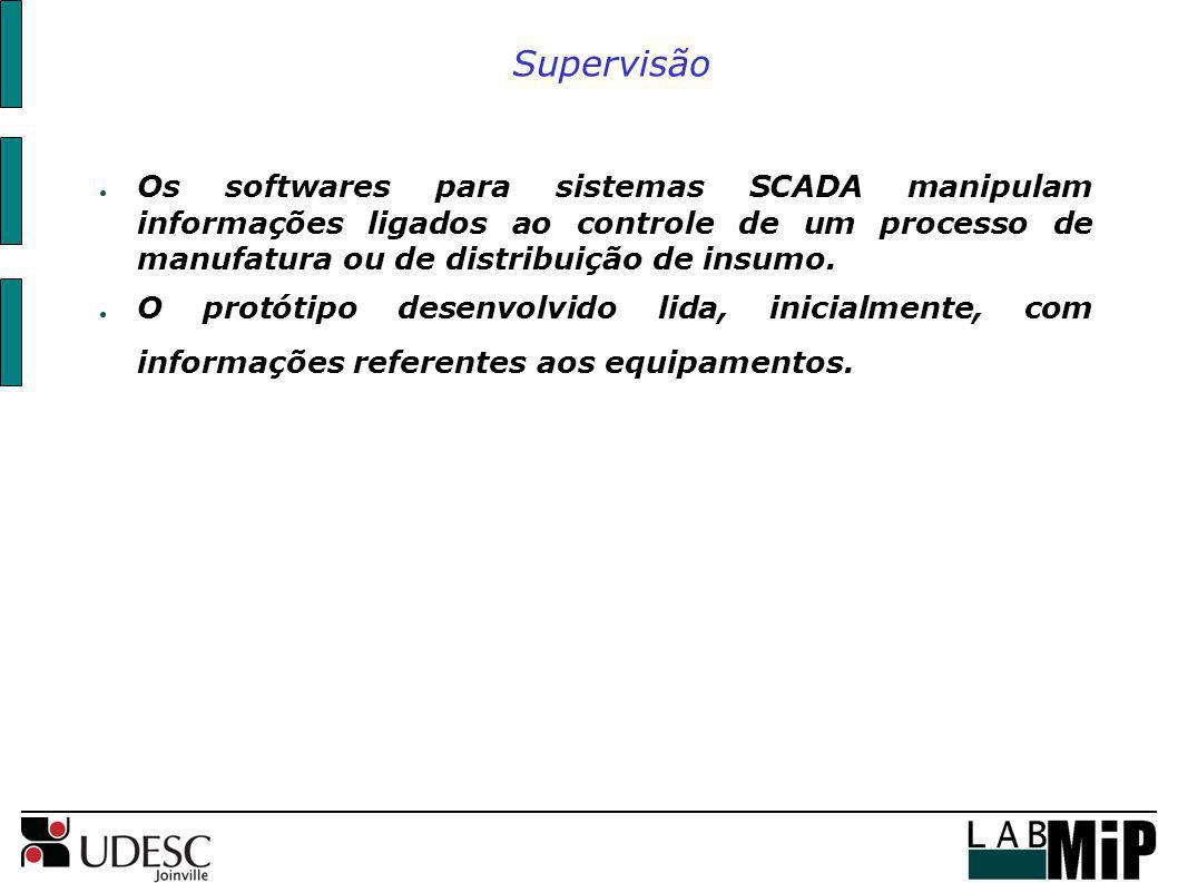 Supervisão Os softwares para sistemas SCADA manipulam informações ligados ao controle de um processo de manufatura ou de distribuição de insumo.