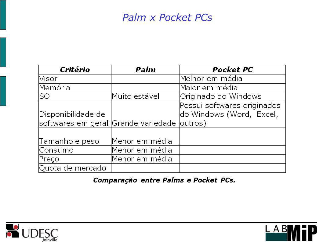 Comparação entre Palms e Pocket PCs.