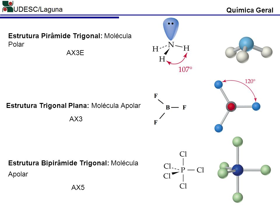 Química Geral Estrutura Pirâmide Trigonal: Molécula Polar. AX3E. Estrutura Trigonal Plana: Molécula Apolar.