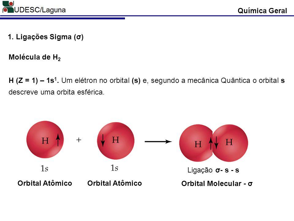 Química Geral 1. Ligações Sigma (σ) Molécula de H2.