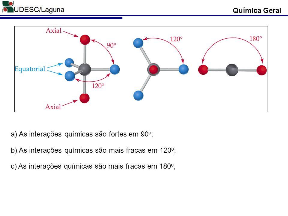 Química Geral a) As interações químicas são fortes em 90o; b) As interações químicas são mais fracas em 120o;