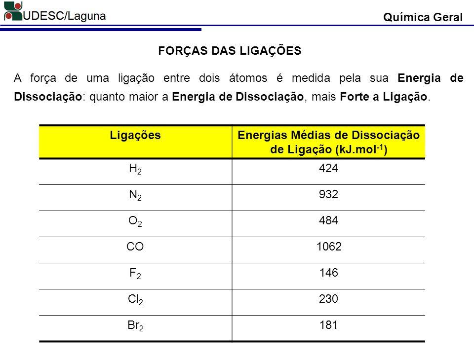 Energias Médias de Dissociação de Ligação (kJ.mol-1)