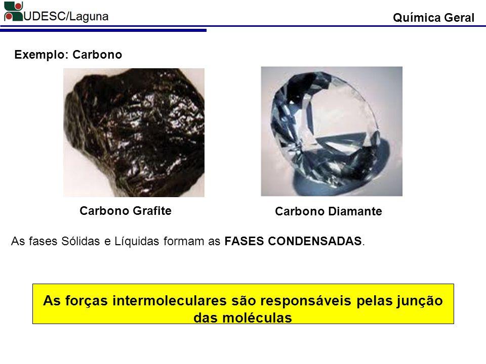 As forças intermoleculares são responsáveis pelas junção das moléculas