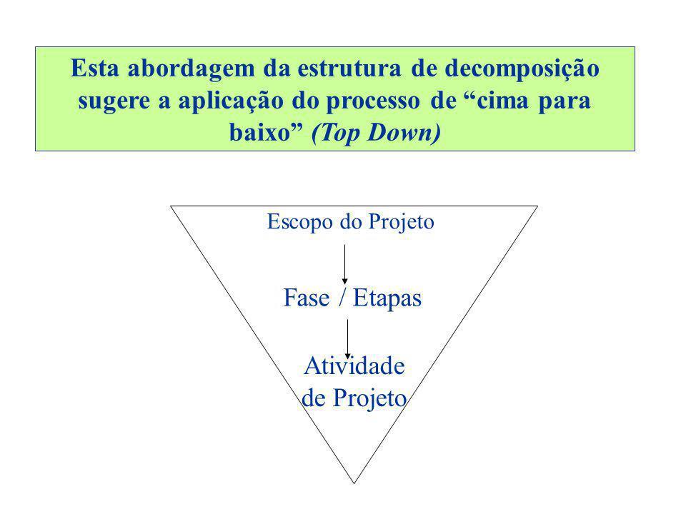 Esta abordagem da estrutura de decomposição sugere a aplicação do processo de cima para baixo (Top Down)