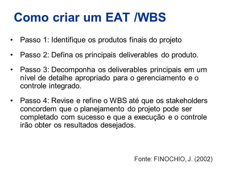 Como criar um EAT /WBS Passo 1: Identifique os produtos finais do projeto. Passo 2: Defina os principais deliverables do produto.