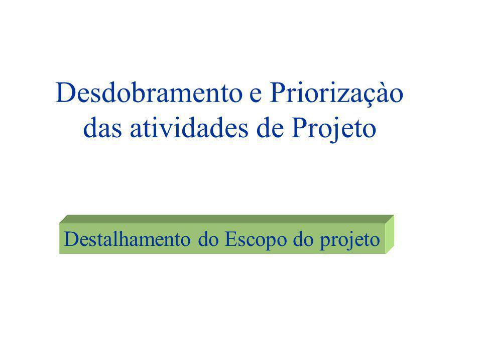 Desdobramento e Priorizaçào das atividades de Projeto
