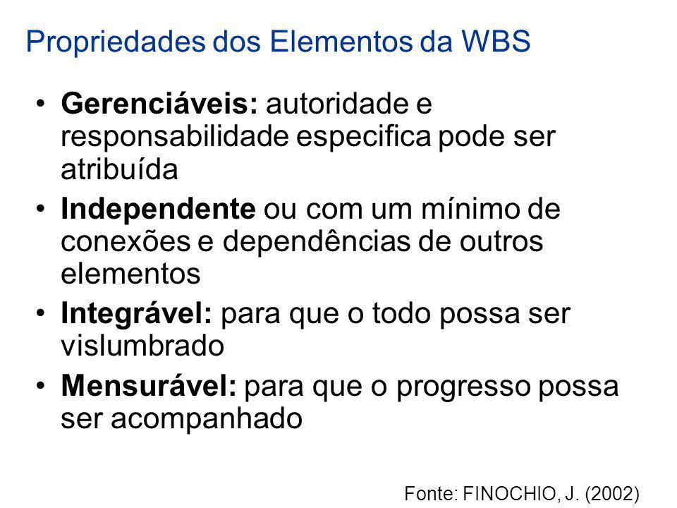 Propriedades dos Elementos da WBS