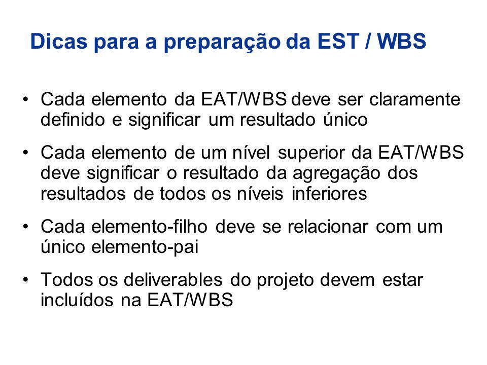 Dicas para a preparação da EST / WBS