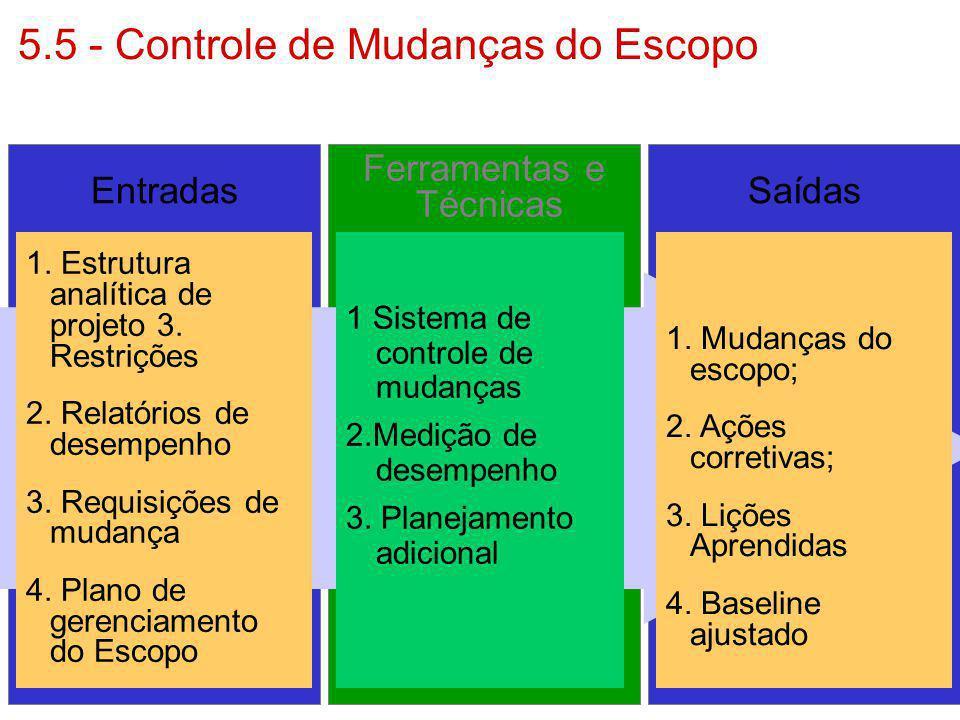 5.5 - Controle de Mudanças do Escopo