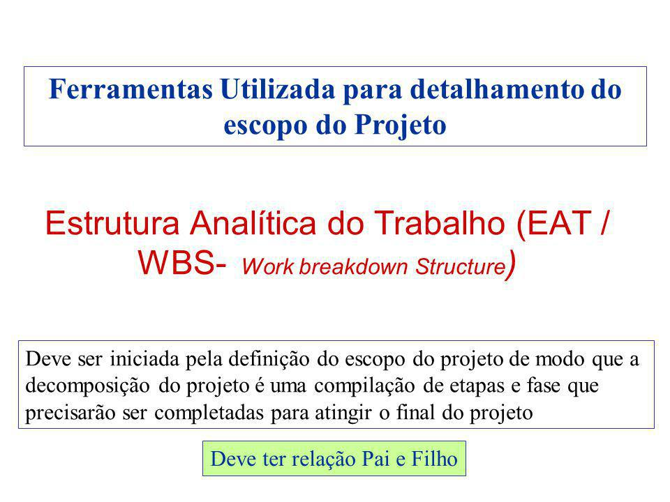 Estrutura Analítica do Trabalho (EAT / WBS- Work breakdown Structure)