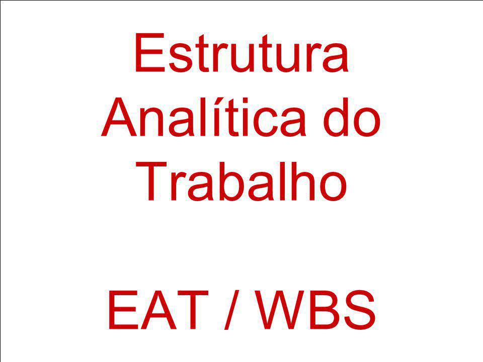 Estrutura Analítica do Trabalho EAT / WBS