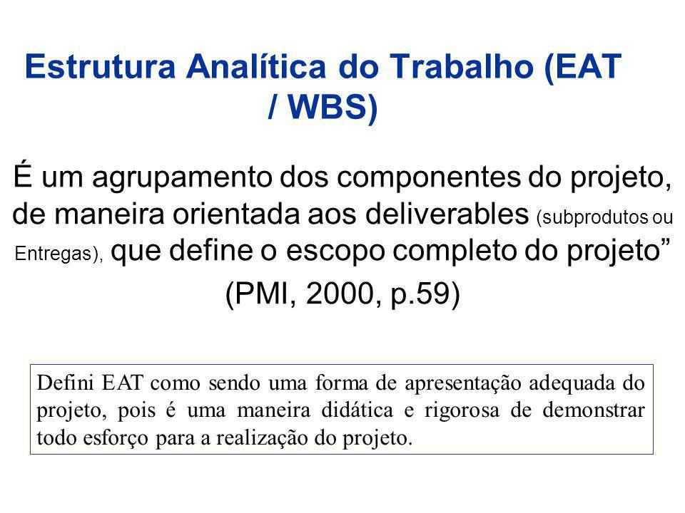 Estrutura Analítica do Trabalho (EAT / WBS)