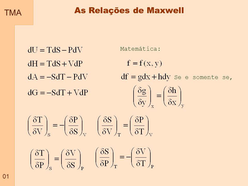 TMA 01 As Relações de Maxwell Matemática: Se e somente se,
