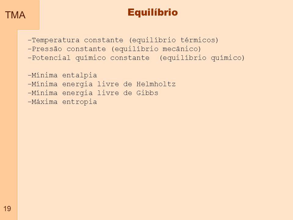 Equilíbrio TMA Temperatura constante (equilíbrio térmicos)