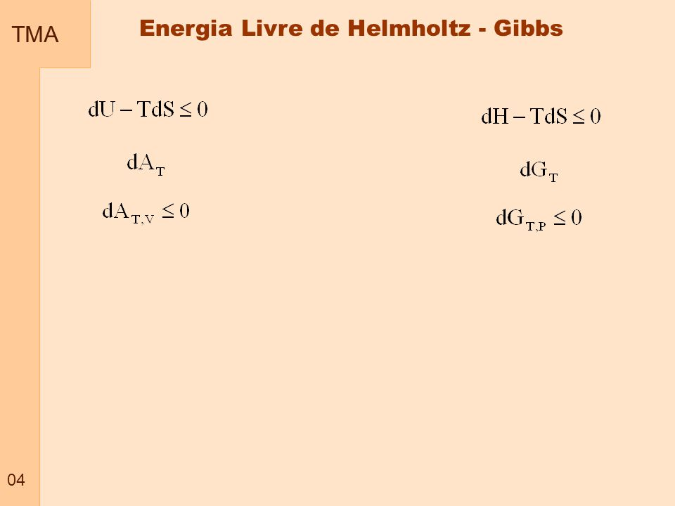 Energia Livre de Helmholtz - Gibbs