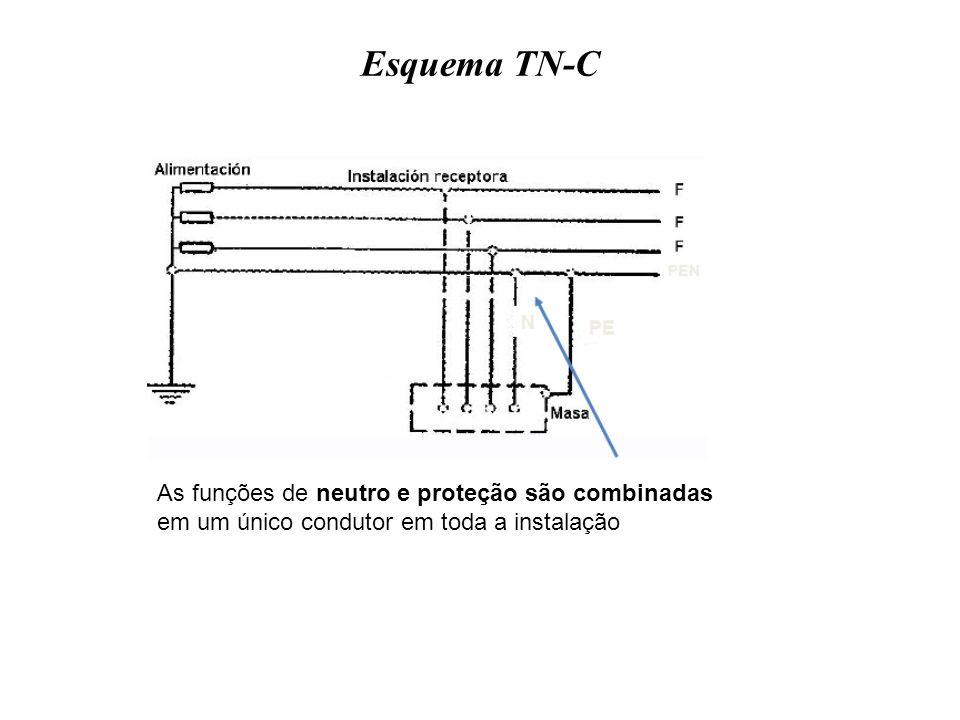 Esquema TN-C As funções de neutro e proteção são combinadas