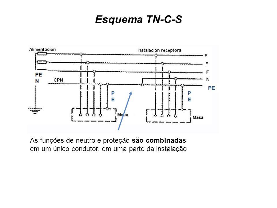 Esquema TN-C-S As funções de neutro e proteção são combinadas